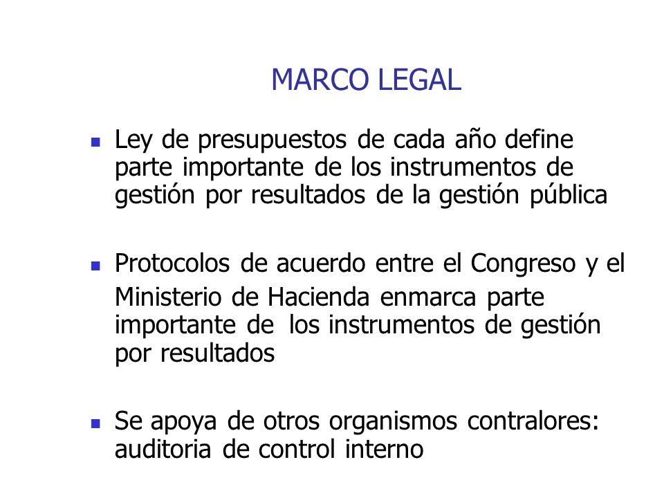 MARCO LEGAL Ley de presupuestos de cada año define parte importante de los instrumentos de gestión por resultados de la gestión pública Protocolos de