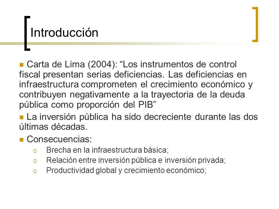 Introducción Carta de Lima (2004): Los instrumentos de control fiscal presentan serias deficiencias.