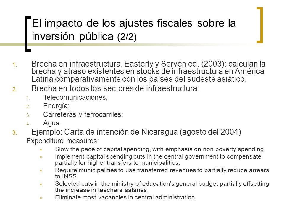 El impacto de los ajustes fiscales sobre la inversión pública (2/2) 1.