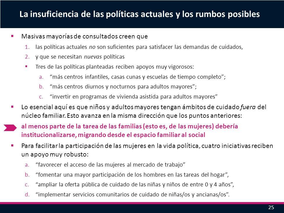 25 La insuficiencia de las políticas actuales y los rumbos posibles Masivas mayorías de consultados creen que 1.las políticas actuales no son suficien