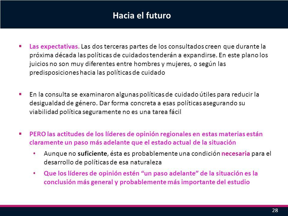 28 Hacia el futuro Las expectativas. Las dos terceras partes de los consultados creen que durante la próxima década las políticas de cuidados tenderán
