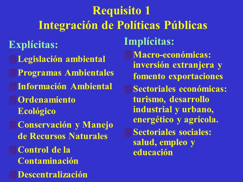 Requisito 1 Integración de Políticas Públicas Explícitas: 4Legislación ambiental 4Programas Ambientales 4Información Ambiental 4Ordenamiento Ecológico