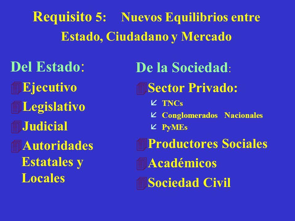 Requisito 5:Nuevos Equilibrios entre Estado, Ciudadano y Mercado Del Estado : 4Ejecutivo 4Legislativo 4Judicial 4Autoridades Estatales y Locales De la