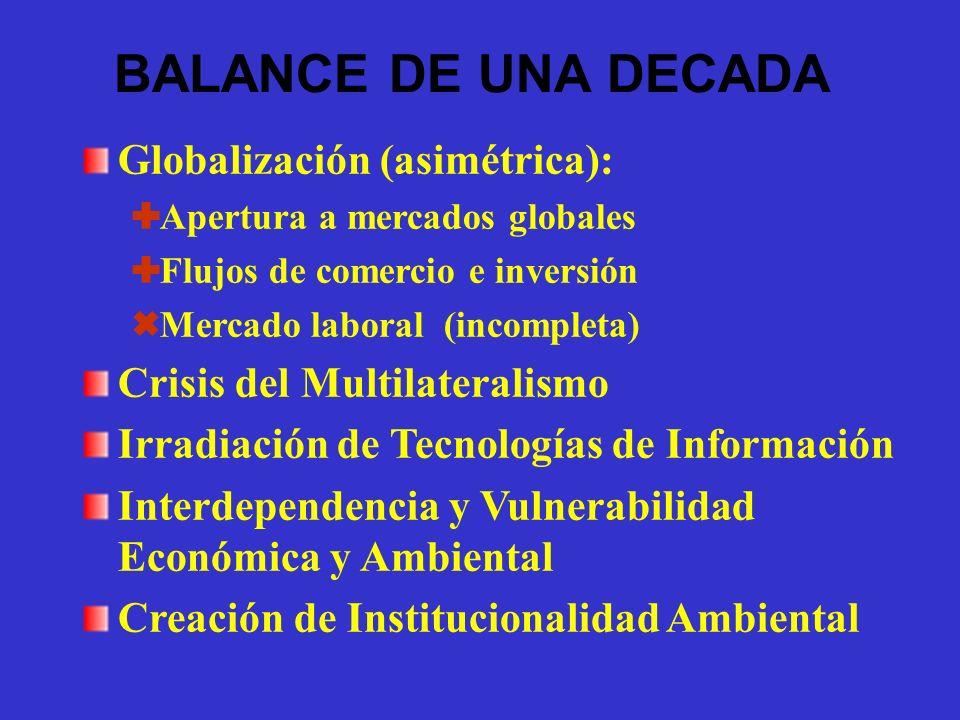 BALANCE DE UNA DECADA Globalización (asimétrica): Apertura a mercados globales Flujos de comercio e inversión Mercado laboral (incompleta) Crisis del