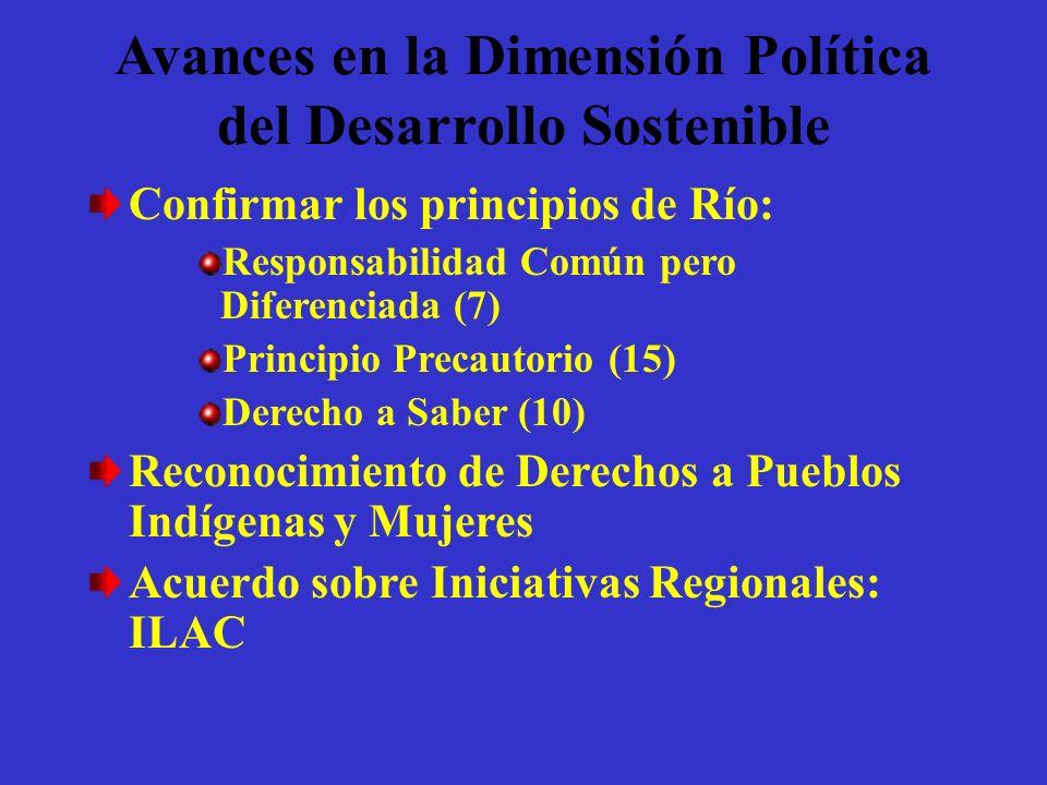 Avances en la Dimensión Política del Desarrollo Sostenible Confirmar los principios de Río: Responsabilidad Común pero Diferenciada (7) Principio Prec