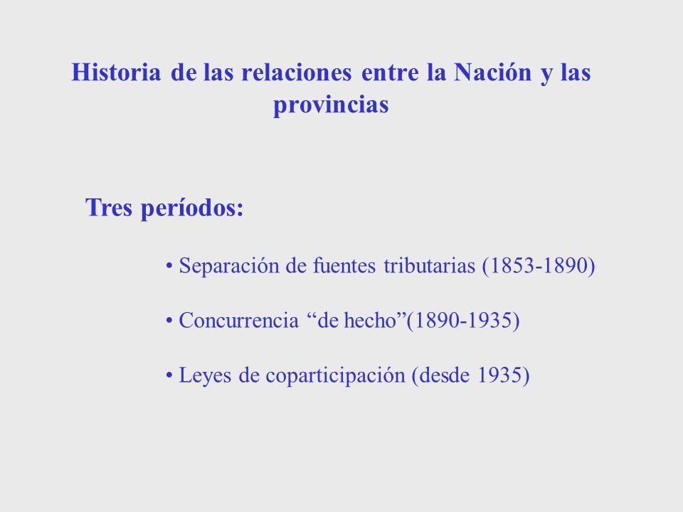 Historia de las relaciones entre la Nación y las provincias Tres períodos: Separación de fuentes tributarias (1853-1890) Concurrencia de hecho(1890-19