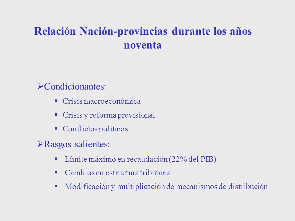 Relación Nación-provincias durante los años noventa Condicionantes: Crisis macroeconómica Crisis y reforma previsional Conflictos políticos Rasgos sal