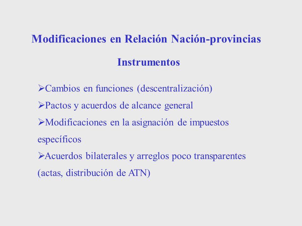 Modificaciones en Relación Nación-provincias Cambios en funciones (descentralización) Pactos y acuerdos de alcance general Modificaciones en la asigna