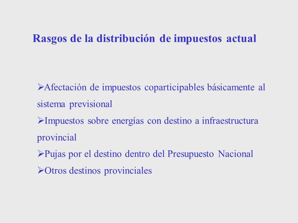 Rasgos de la distribución de impuestos actual Afectación de impuestos coparticipables básicamente al sistema previsional Impuestos sobre energías con