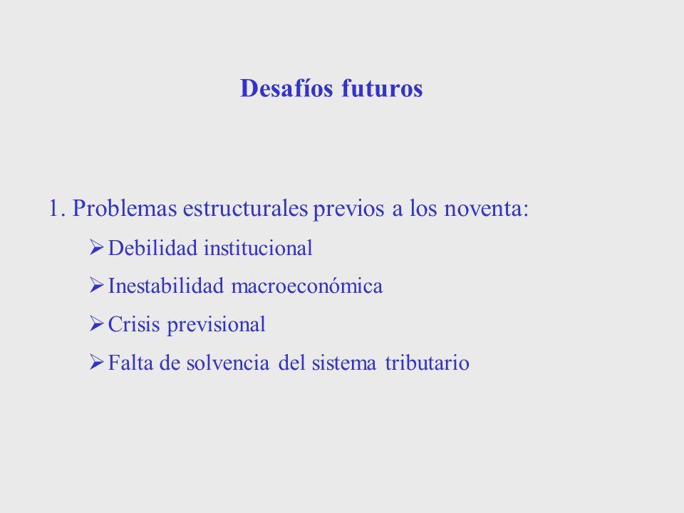 Desafíos futuros 1. Problemas estructurales previos a los noventa: Debilidad institucional Inestabilidad macroeconómica Crisis previsional Falta de so