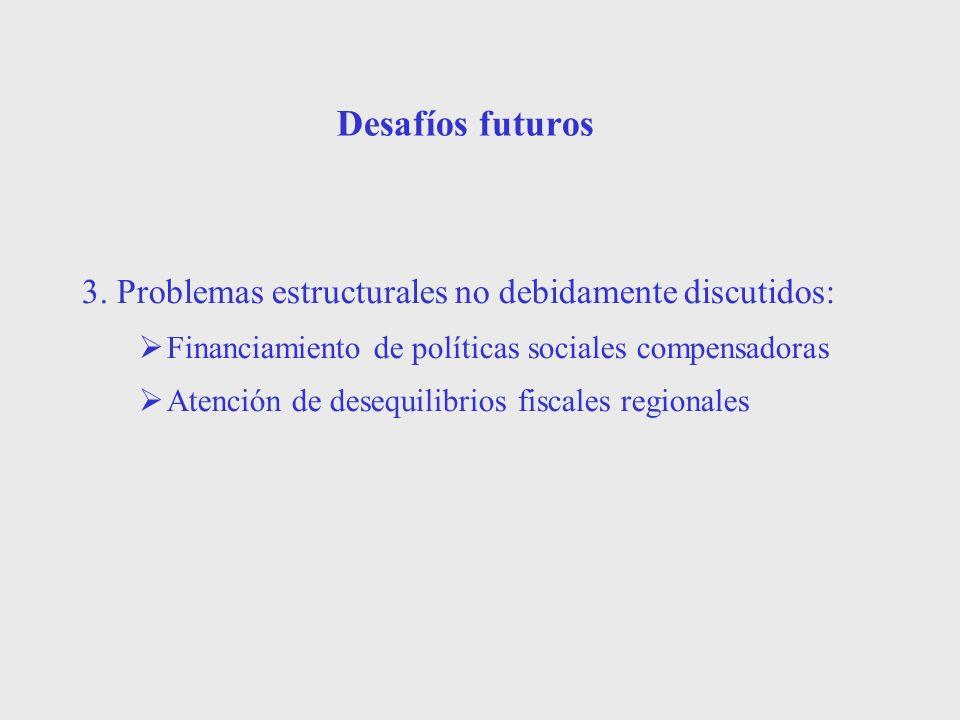 Desafíos futuros 3. Problemas estructurales no debidamente discutidos: Financiamiento de políticas sociales compensadoras Atención de desequilibrios f