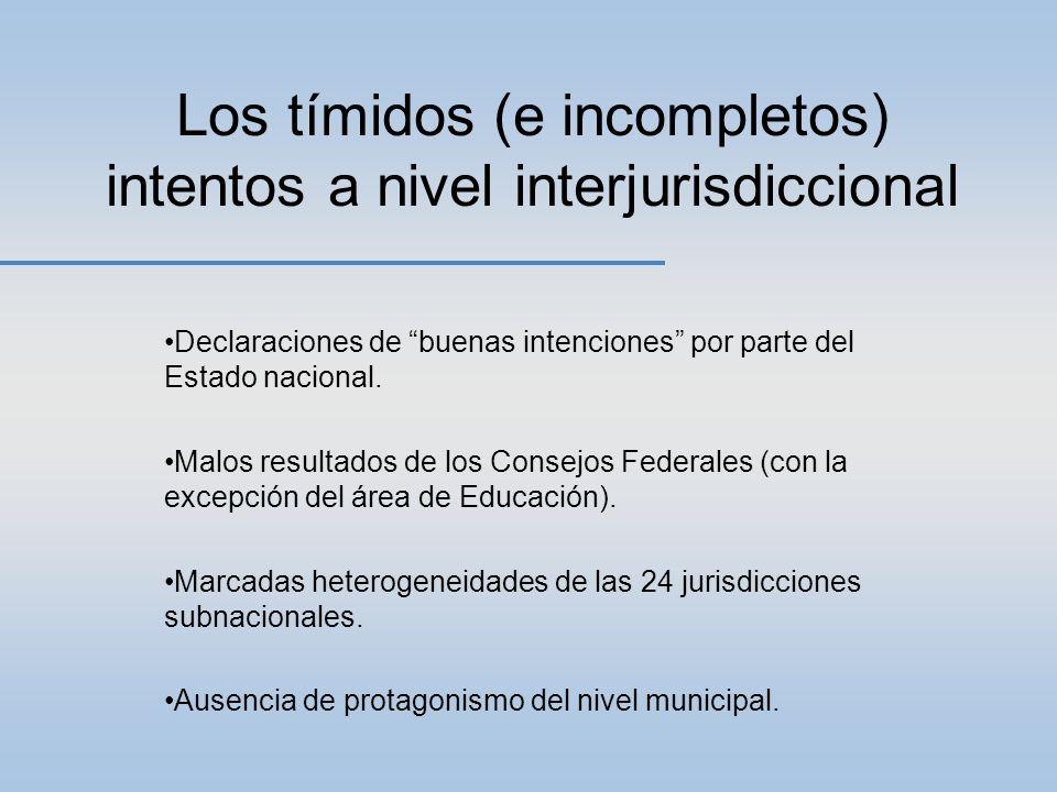 Los tímidos (e incompletos) intentos a nivel interjurisdiccional Declaraciones de buenas intenciones por parte del Estado nacional. Malos resultados d