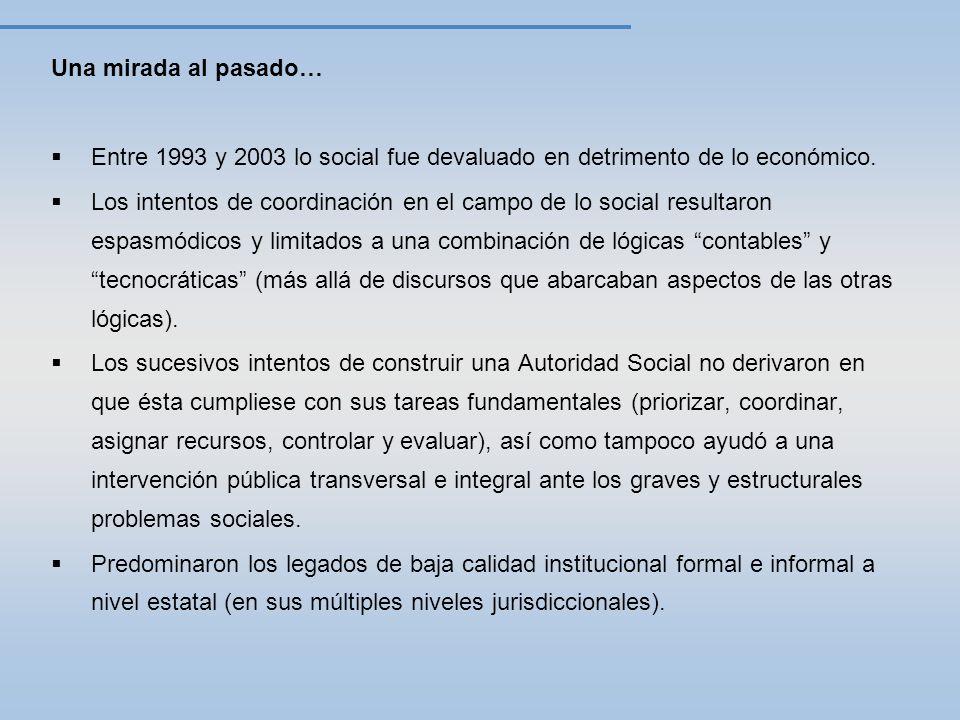Una mirada al pasado… Entre 1993 y 2003 lo social fue devaluado en detrimento de lo económico. Los intentos de coordinación en el campo de lo social r