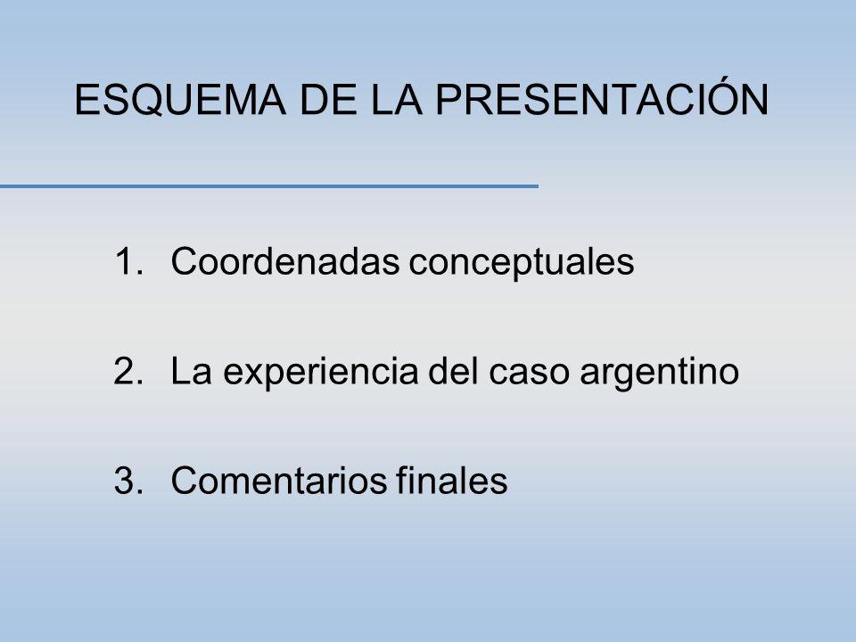 ESQUEMA DE LA PRESENTACIÓN 1.Coordenadas conceptuales 2.La experiencia del caso argentino 3.Comentarios finales