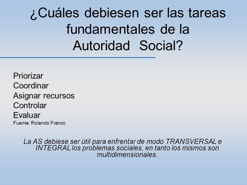 ¿Cuáles debiesen ser las tareas fundamentales de la Autoridad Social? Priorizar Coordinar Asignar recursos Controlar Evaluar Fuente: Rolando Franco La