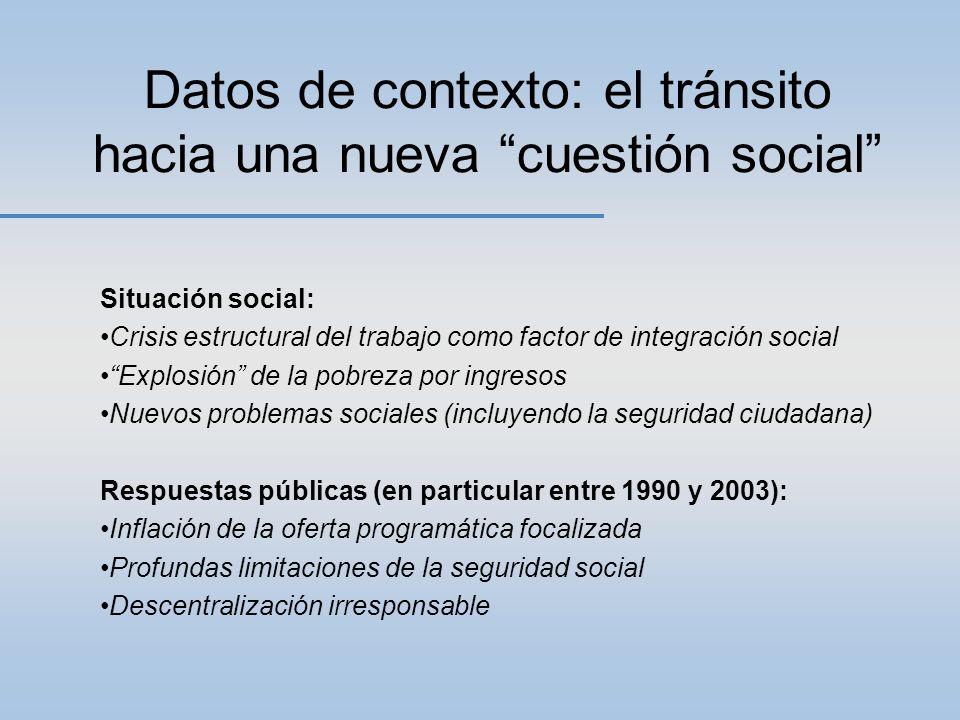 Datos de contexto: el tránsito hacia una nueva cuestión social Situación social: Crisis estructural del trabajo como factor de integración social Expl