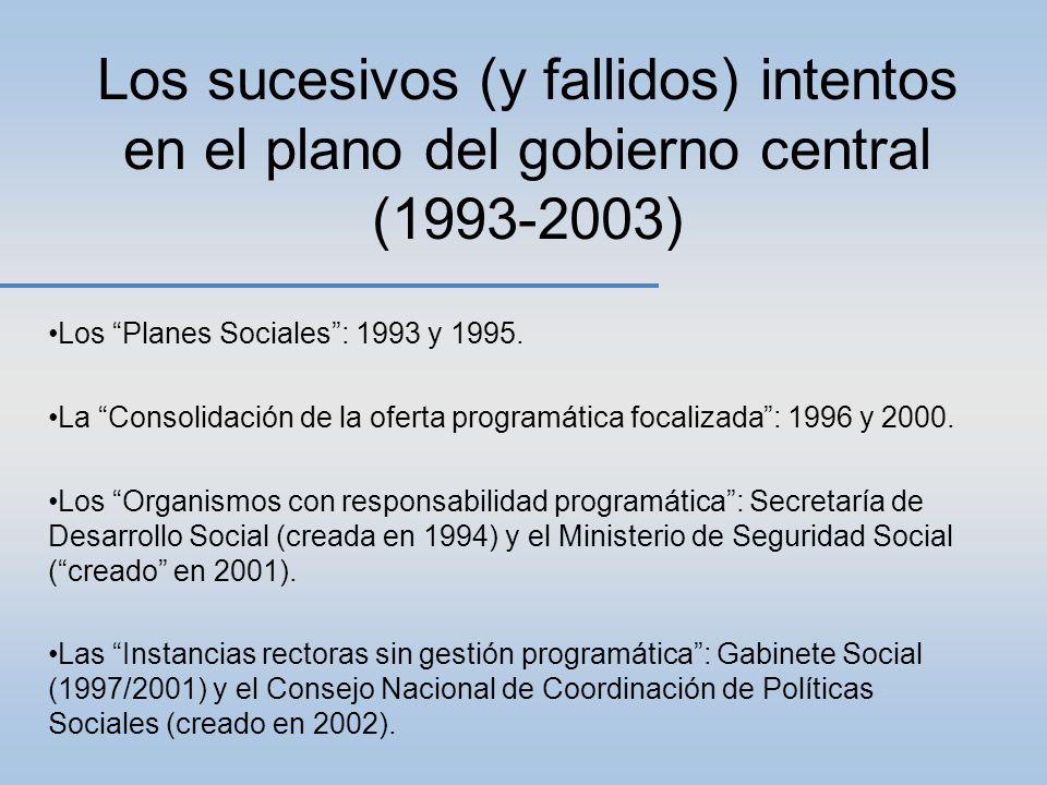 Los sucesivos (y fallidos) intentos en el plano del gobierno central (1993-2003) Los Planes Sociales: 1993 y 1995. La Consolidación de la oferta progr