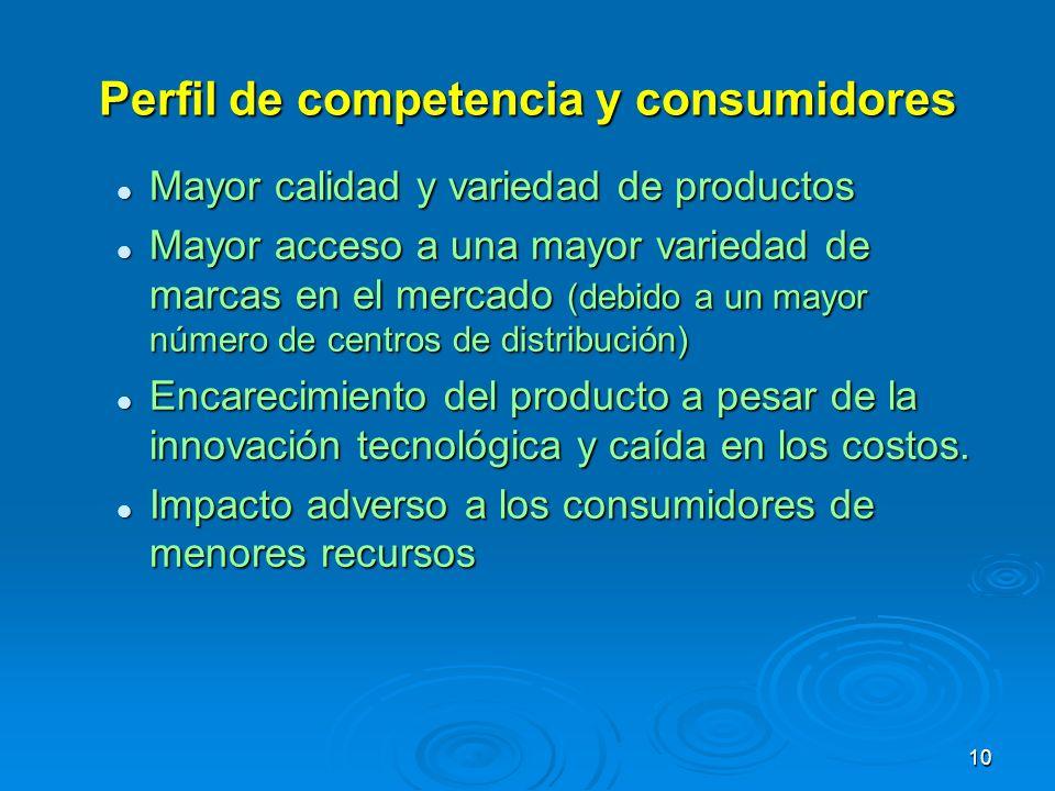 10 Perfil de competencia y consumidores Mayor calidad y variedad de productos Mayor calidad y variedad de productos Mayor acceso a una mayor variedad