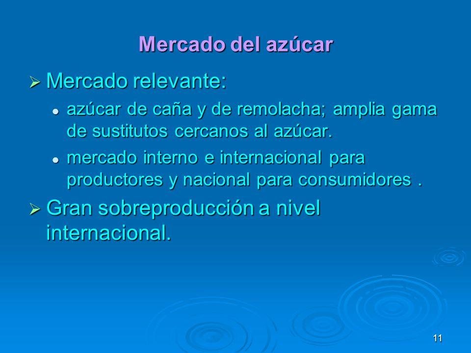 11 Mercado del azúcar Mercado relevante: Mercado relevante: azúcar de caña y de remolacha; amplia gama de sustitutos cercanos al azúcar. azúcar de cañ