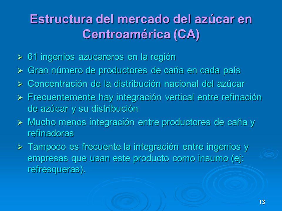 13 Estructura del mercado del azúcar en Centroamérica (CA) 61 ingenios azucareros en la región 61 ingenios azucareros en la región Gran número de prod