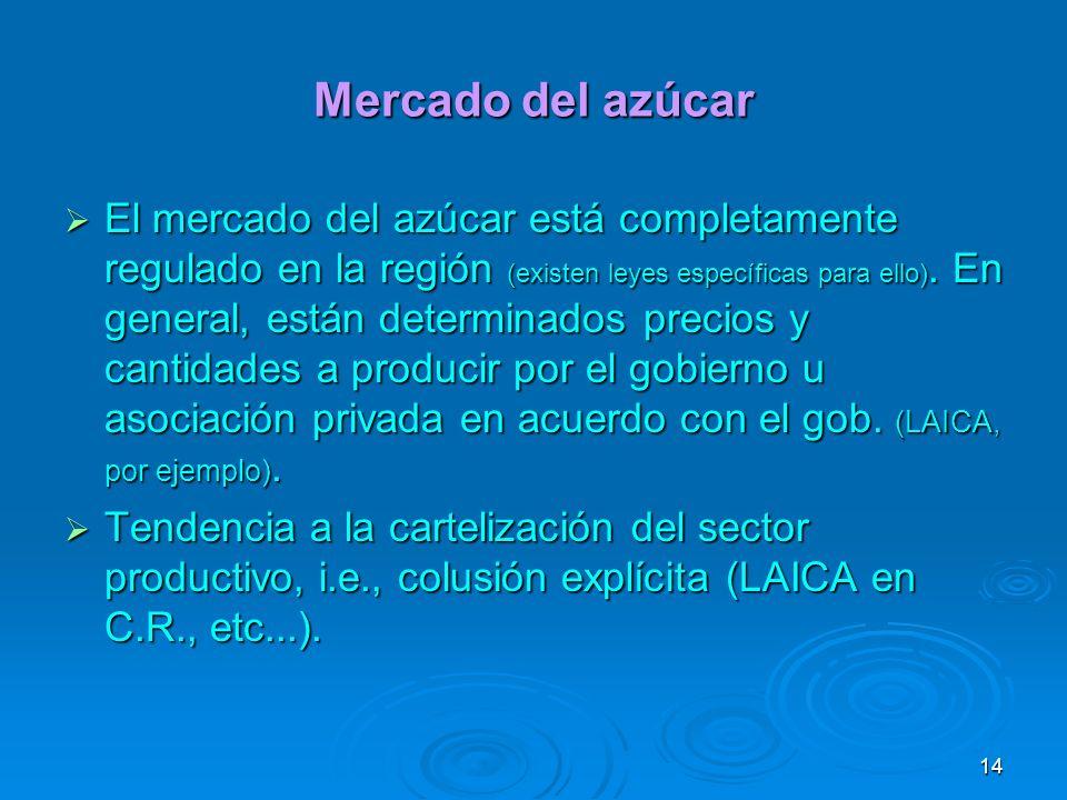 14 Mercado del azúcar El mercado del azúcar está completamente regulado en la región (existen leyes específicas para ello). En general, están determin