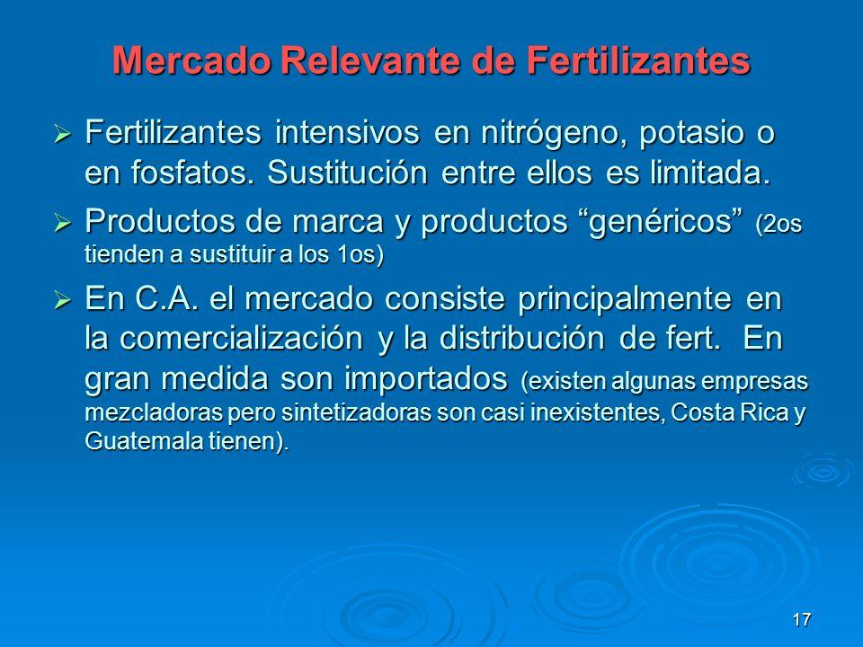17 Mercado Relevante de Fertilizantes Fertilizantes intensivos en nitrógeno, potasio o en fosfatos. Sustitución entre ellos es limitada. Fertilizantes