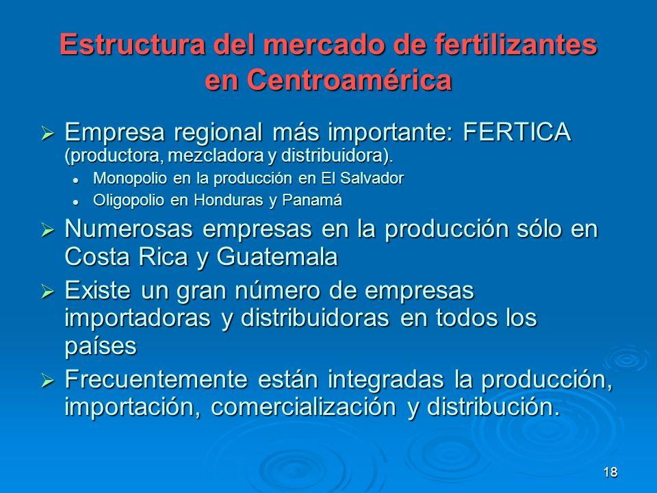 18 Estructura del mercado de fertilizantes en Centroamérica Empresa regional más importante: FERTICA (productora, mezcladora y distribuidora). Empresa