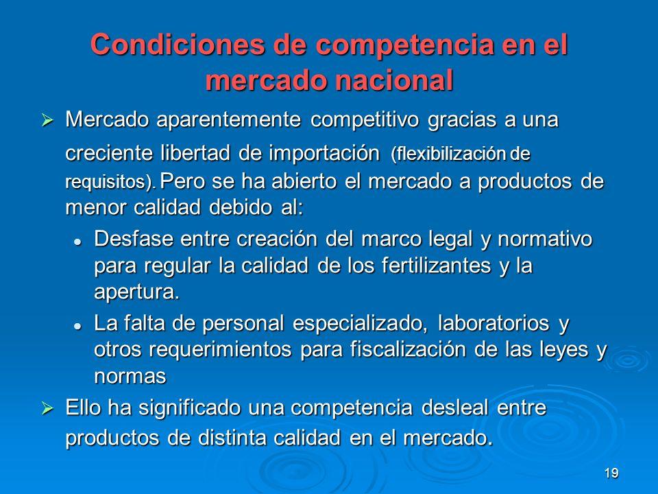 19 Condiciones de competencia en el mercado nacional Mercado aparentemente competitivo gracias a una creciente libertad de importación (flexibilizació