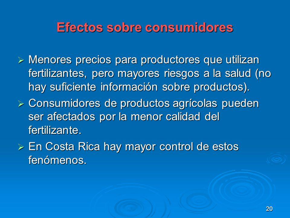 20 Efectos sobre consumidores Menores precios para productores que utilizan fertilizantes, pero mayores riesgos a la salud (no hay suficiente informac