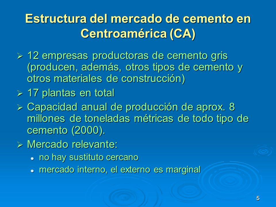 5 Estructura del mercado de cemento en Centroamérica (CA) 12 empresas productoras de cemento gris (producen, además, otros tipos de cemento y otros ma