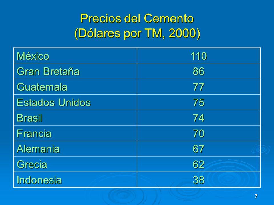 7 Precios del Cemento (Dólares por TM, 2000) México110 Gran Bretaña 86 Guatemala77 Estados Unidos 75 Brasil74 Francia70 Alemania67 Grecia62 Indonesia3