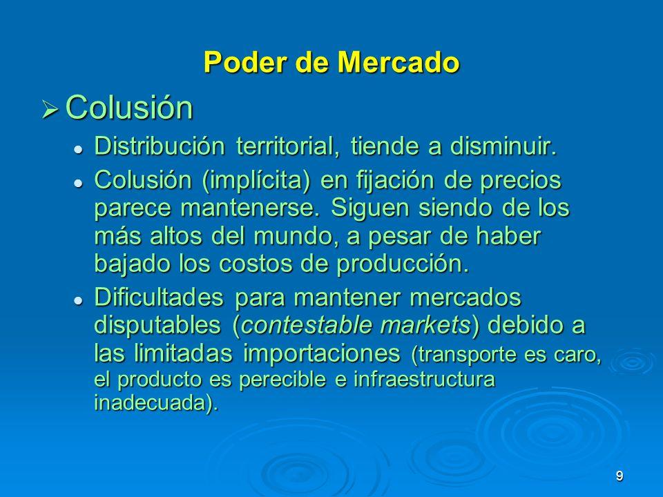 9 Poder de Mercado Colusión Colusión Distribución territorial, tiende a disminuir. Distribución territorial, tiende a disminuir. Colusión (implícita)