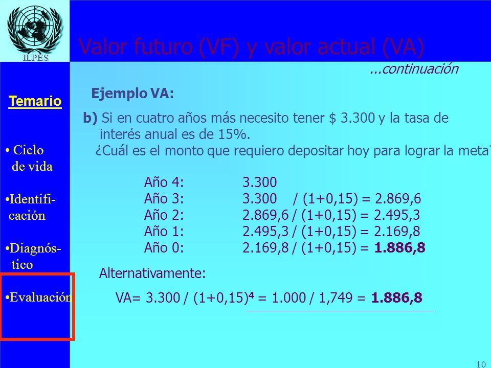 Ciclo de vida Identifi- cación Diagnós- tico Evaluación Temario ILPES 10 Ejemplo VA: Valor futuro (VF) y valor actual (VA) b) Si en cuatro años más ne