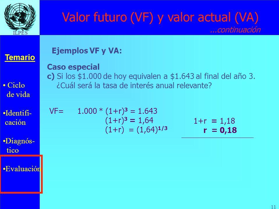 Ciclo de vida Identifi- cación Diagnós- tico Evaluación Temario ILPES 11 Ejemplos VF y VA: Valor futuro (VF) y valor actual (VA) Caso especial c) Si l