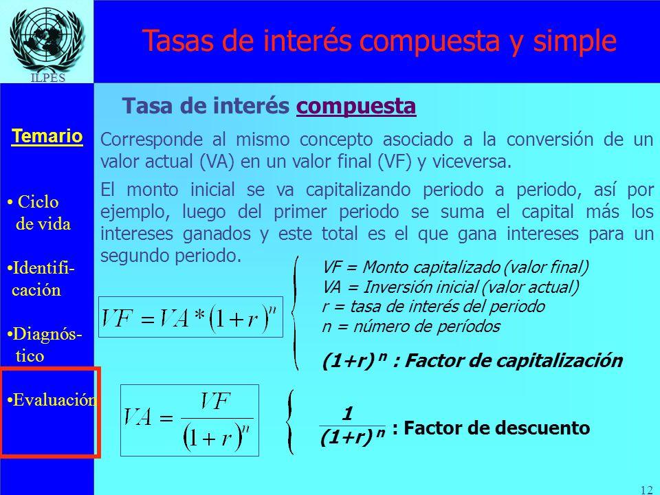 Ciclo de vida Identifi- cación Diagnós- tico Evaluación Temario ILPES 12 Tasas de interés compuesta y simple Tasa de interés compuesta Corresponde al