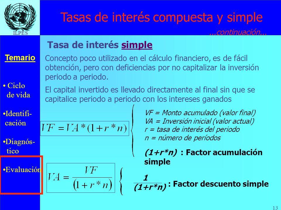 Ciclo de vida Identifi- cación Diagnós- tico Evaluación Temario ILPES 13 Tasas de interés compuesta y simple Tasa de interés simple Concepto poco util