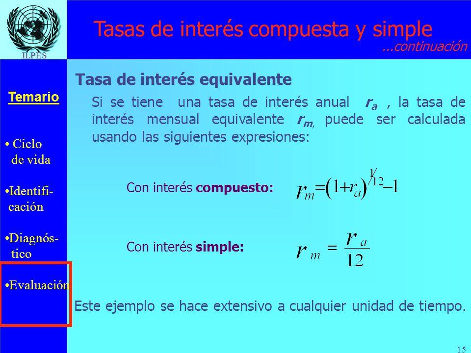Ciclo de vida Identifi- cación Diagnós- tico Evaluación Temario ILPES 15 Tasas de interés compuesta y simple Tasa de interés equivalente Si se tiene u