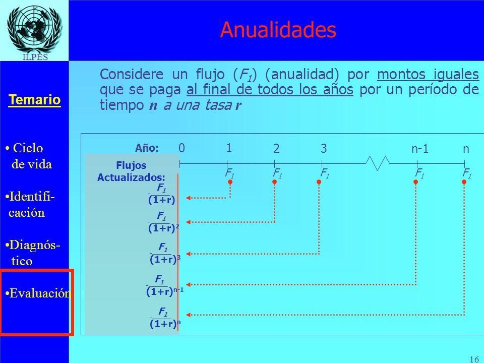 Ciclo de vida Identifi- cación Diagnós- tico Evaluación Temario ILPES 16 Anualidades Considere un flujo (F 1 ) (anualidad) por montos iguales que se p