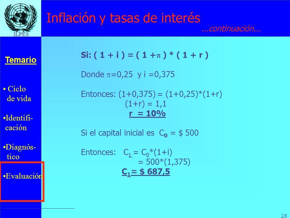 Ciclo de vida Identifi- cación Diagnós- tico Evaluación Temario ILPES 28 Si: ( 1 + i ) = ( 1 + ) * ( 1 + r ) Donde =0,25 y i =0,375 Entonces: (1+0,375