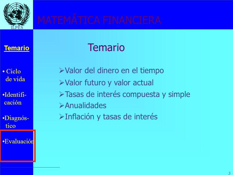 Ciclo de vida Identifi- cación Diagnós- tico Evaluación Temario ILPES 3 MATEMÁTICA FINANCIERA Valor del dinero en el tiempo Valor futuro y valor actua
