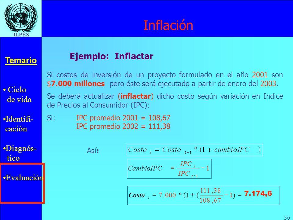 Ciclo de vida Identifi- cación Diagnós- tico Evaluación Temario ILPES 30 Inflación Ejemplo: Inflactar Si costos de inversión de un proyecto formulado