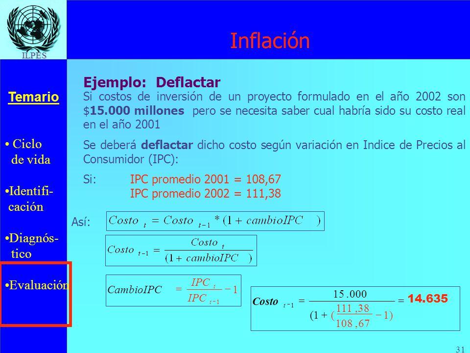 Ciclo de vida Identifi- cación Diagnós- tico Evaluación Temario ILPES 31 Inflación Ejemplo: Deflactar Si costos de inversión de un proyecto formulado