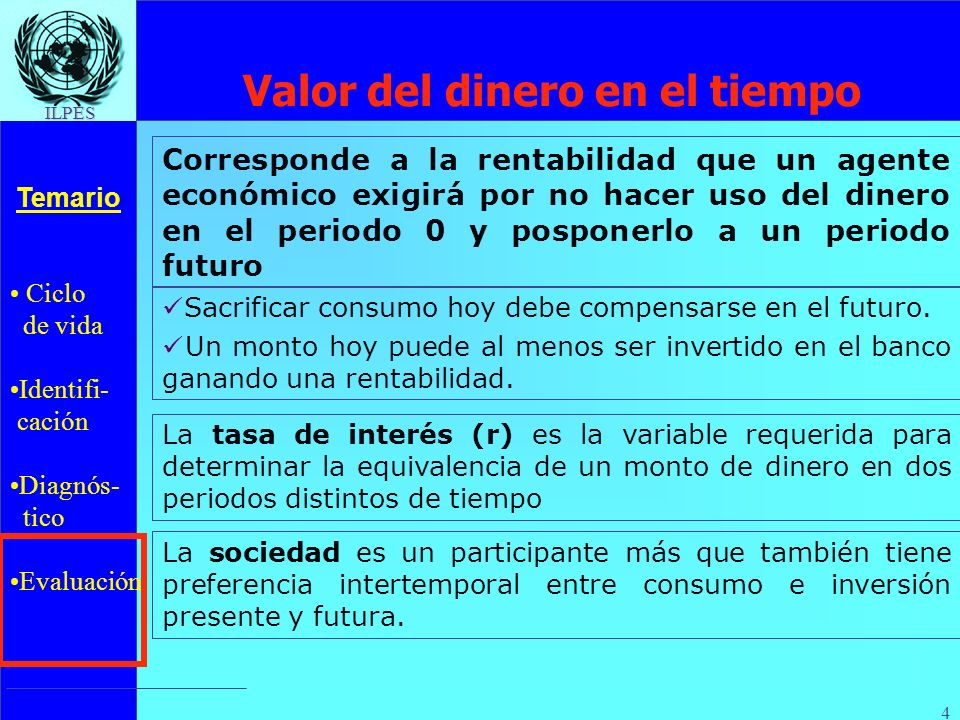 Ciclo de vida Identifi- cación Diagnós- tico Evaluación Temario ILPES 4 Corresponde a la rentabilidad que un agente económico exigirá por no hacer uso
