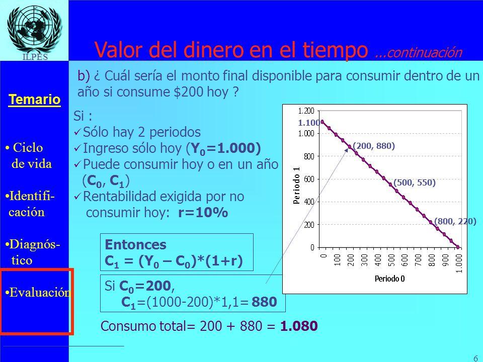 Ciclo de vida Identifi- cación Diagnós- tico Evaluación Temario ILPES 17 El Valor Actual de esa anualidad (F 1 ) que implica la suma de todos esos flujos actualizados al momento 0 se define como: Anualidades...continuación...