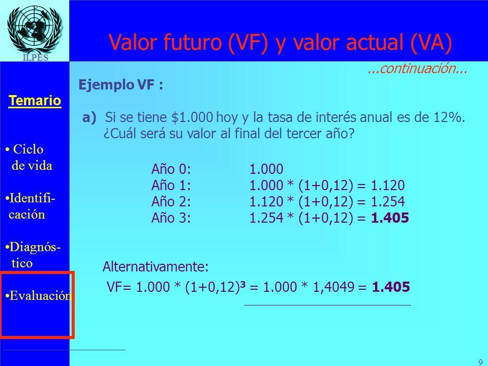 Ciclo de vida Identifi- cación Diagnós- tico Evaluación Temario ILPES 10 Ejemplo VA: Valor futuro (VF) y valor actual (VA) b) Si en cuatro años más necesito tener $ 3.300 y la tasa de interés anual es de 15%.