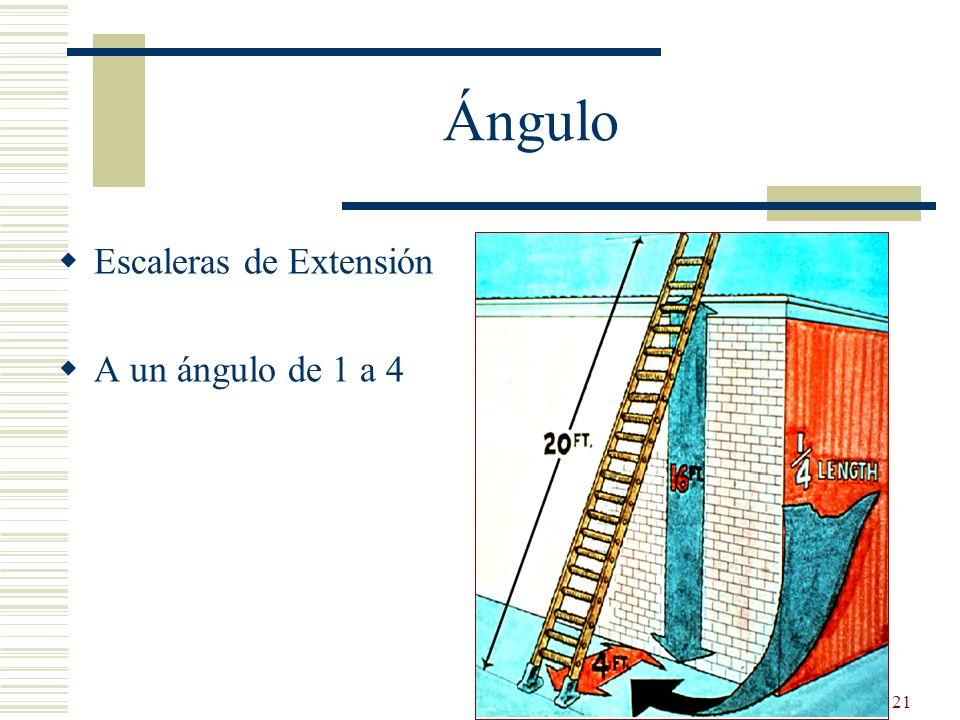 21 Ángulo Escaleras de Extensión A un ángulo de 1 a 4