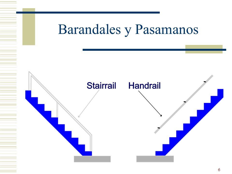 7 Resistencia de Barandales y Pasamanos Rieles tienen que resistir una fuerza de 200 libras