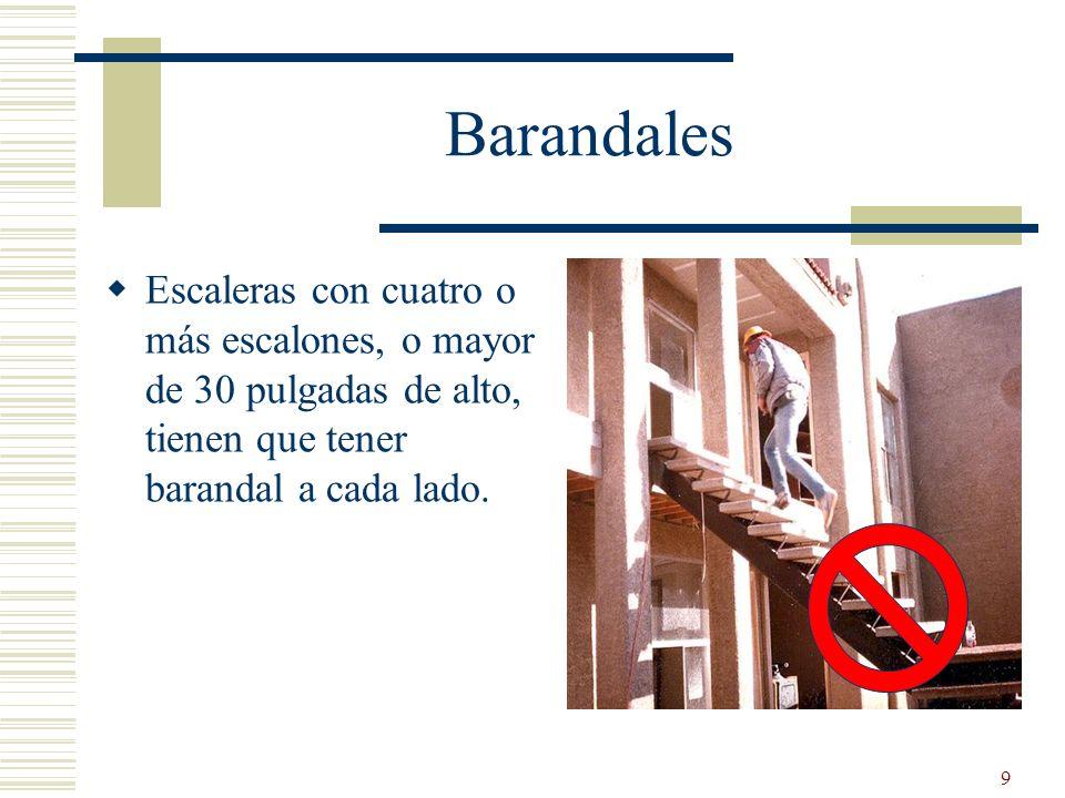 30 Hechas En Sitio 1926.1053(a)(2) Escaleras Peldaños estarán paralelos, nivelados, y uniformes.