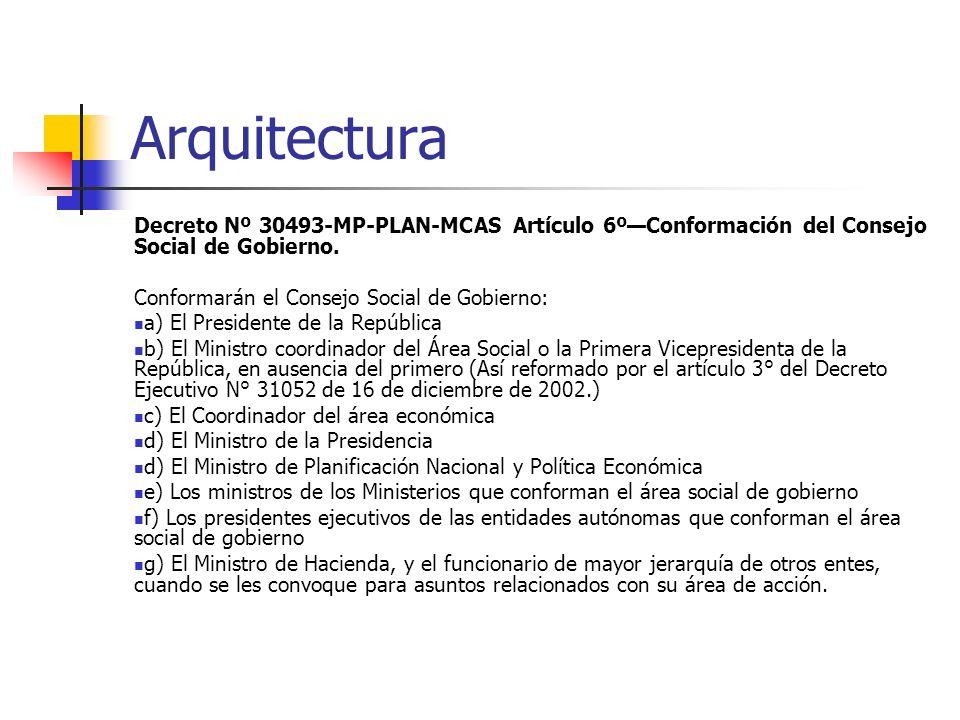 Arquitectura Decreto Nº 30493-MP-PLAN-MCAS Artículo 6ºConformación del Consejo Social de Gobierno. Conformarán el Consejo Social de Gobierno: a) El Pr