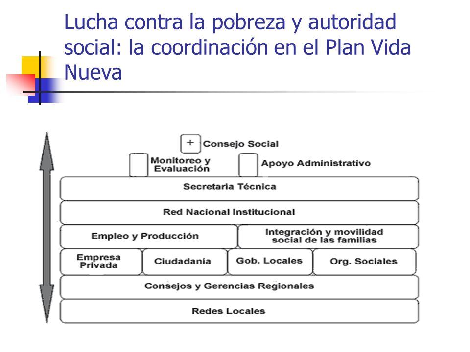 Lucha contra la pobreza y autoridad social: la coordinación en el Plan Vida Nueva